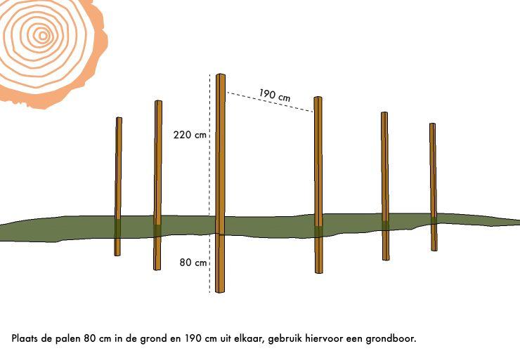 Houten pergola maken zelf pergola van hout bouwen - Hoe sluit je een pergola ...