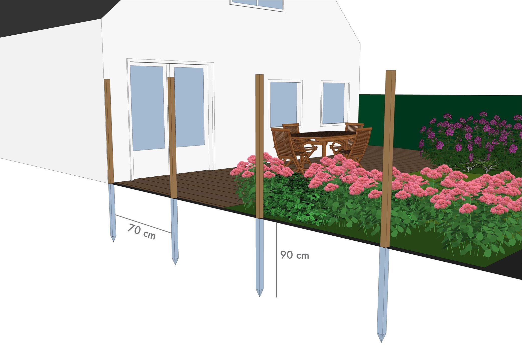 Zelf horizontale planken schutting maken berekenen plaatsen - Hoe om te beseffen een tuin ...