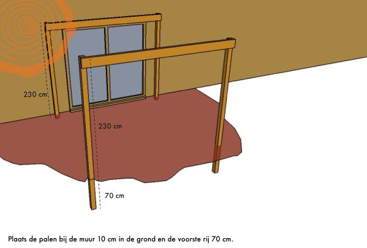 Terrasoverkapping maken houten afdak terras overkapping bouwen - Een terras aan het plannen ...