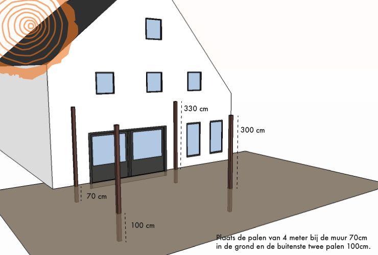 Zelf houten veranda maken veranda van hout bouwen - Steen en constructie ...