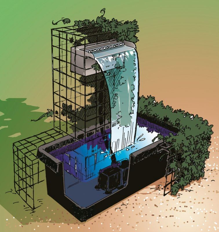 Dagaanbieding - Ubbink Vijver Waterval Set Niagara 30 LED dagelijkse koopjes