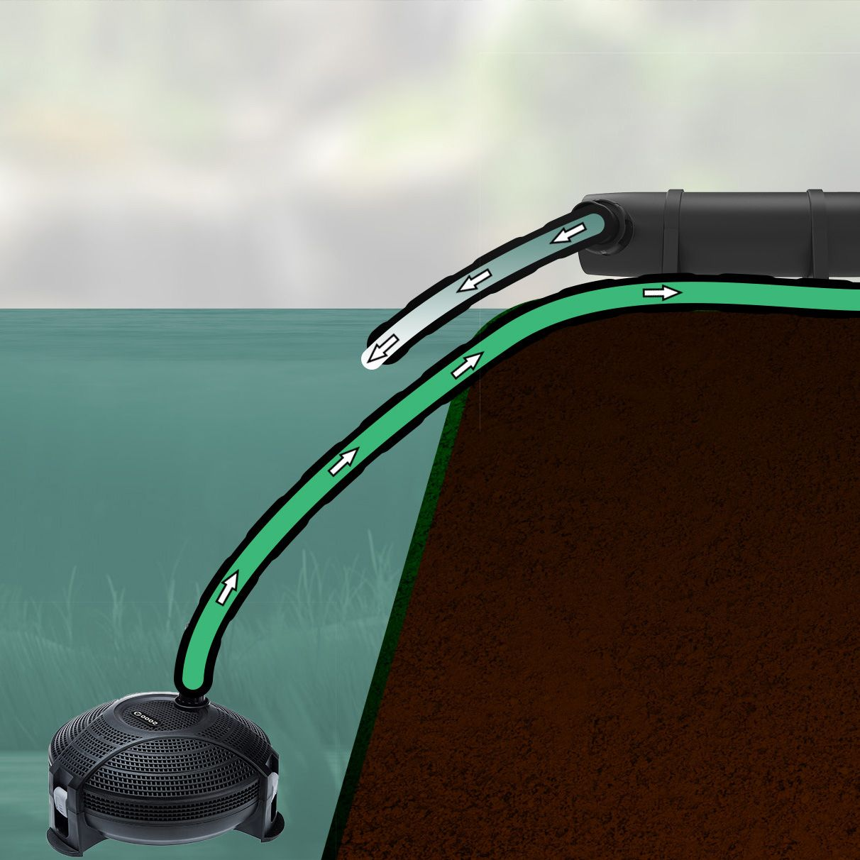 Vt uv c vijverfilter clean pond 11 watt kopen haxo for Uv pond cleaner
