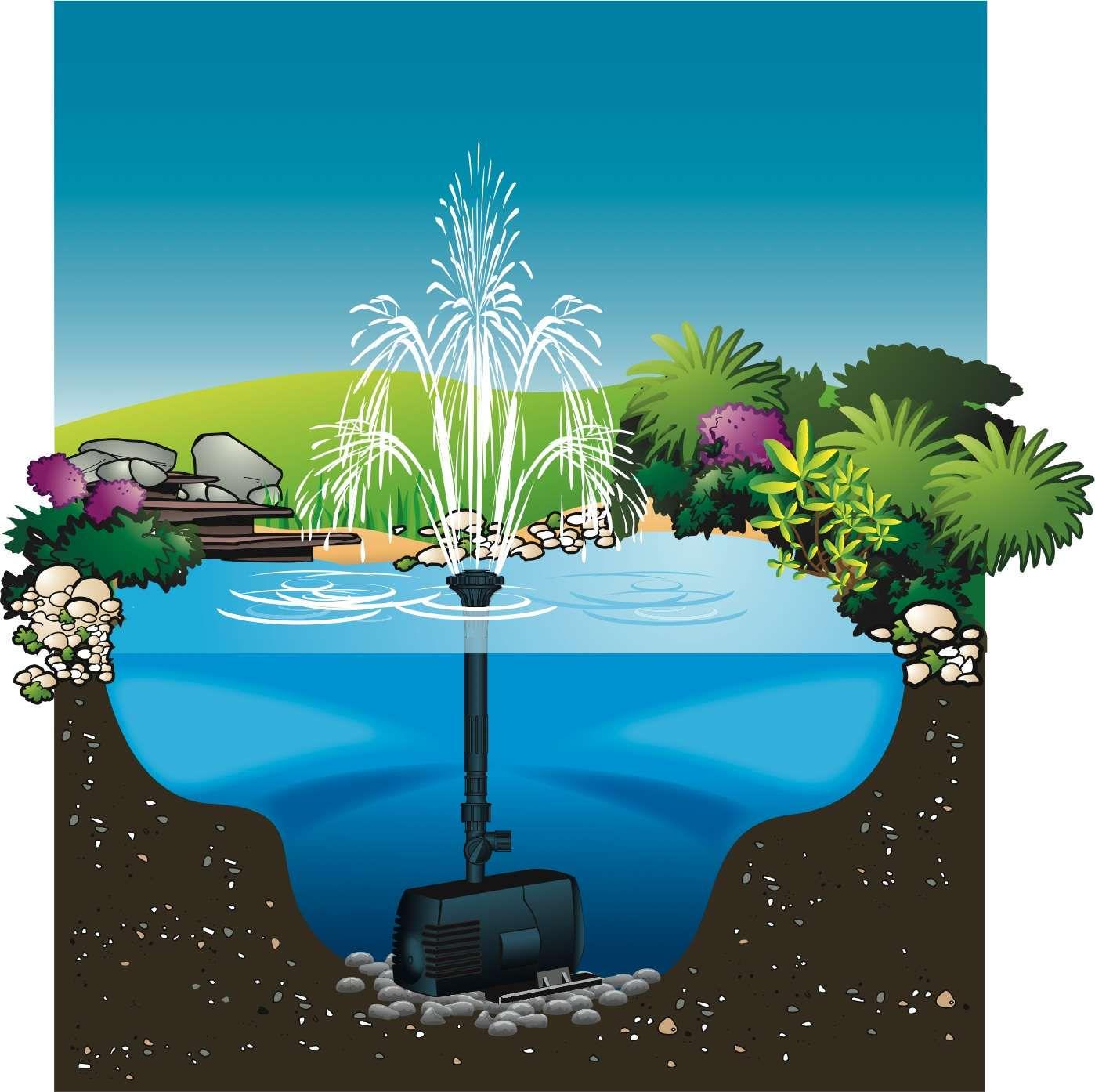 Fonteinpomp kopen ubbink fonteinpompen online for Vijverpomp voor grote vijver