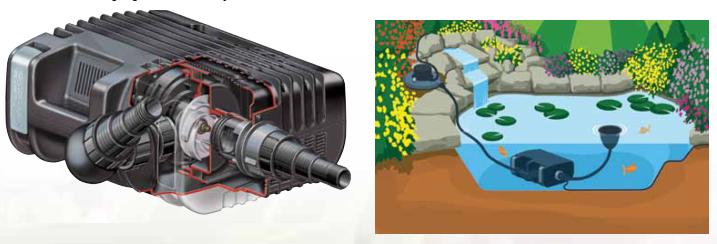 Hozelock filterpomp aquaforce 1000 liter online kopen for Filterpomp vijver