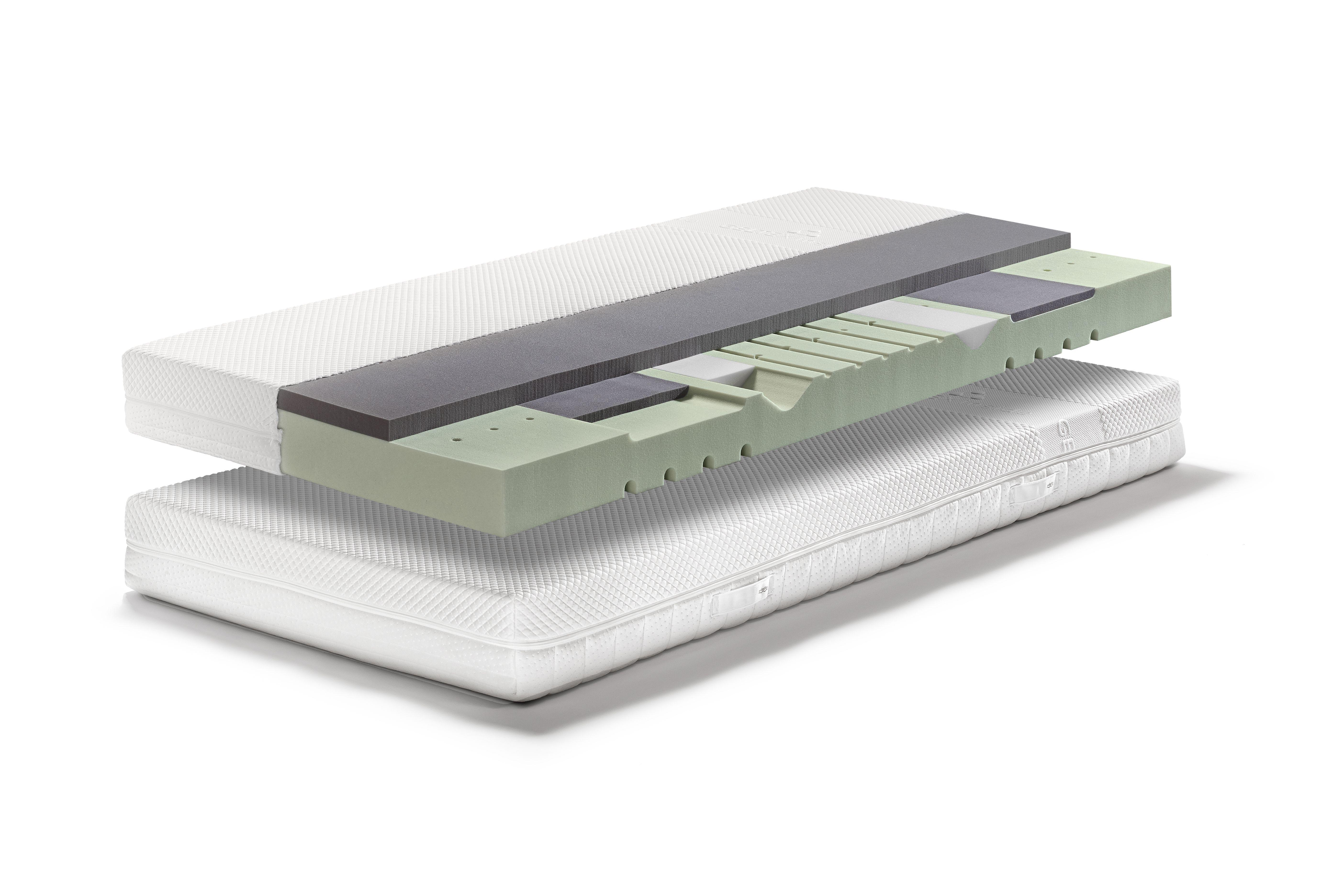 swissflex matras kopen ventilerende matrassen slaaphof. Black Bedroom Furniture Sets. Home Design Ideas