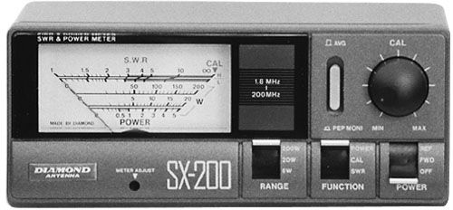 SWR-Watt Meters