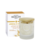 Maison Berger Geurkaars Aroma Sweet Fruits