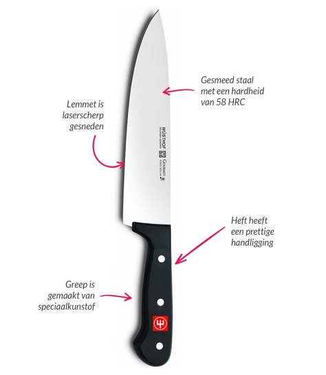 Uitleg Wusthof Classic Gourmet Serie